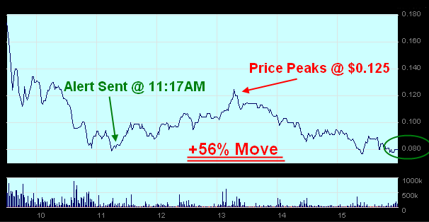 penny stock VPRO