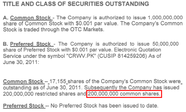 penny stock CRWV share structure