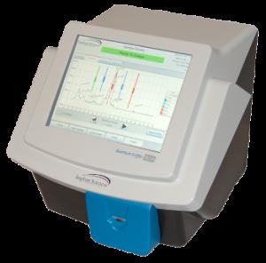 IMSC detection scanner